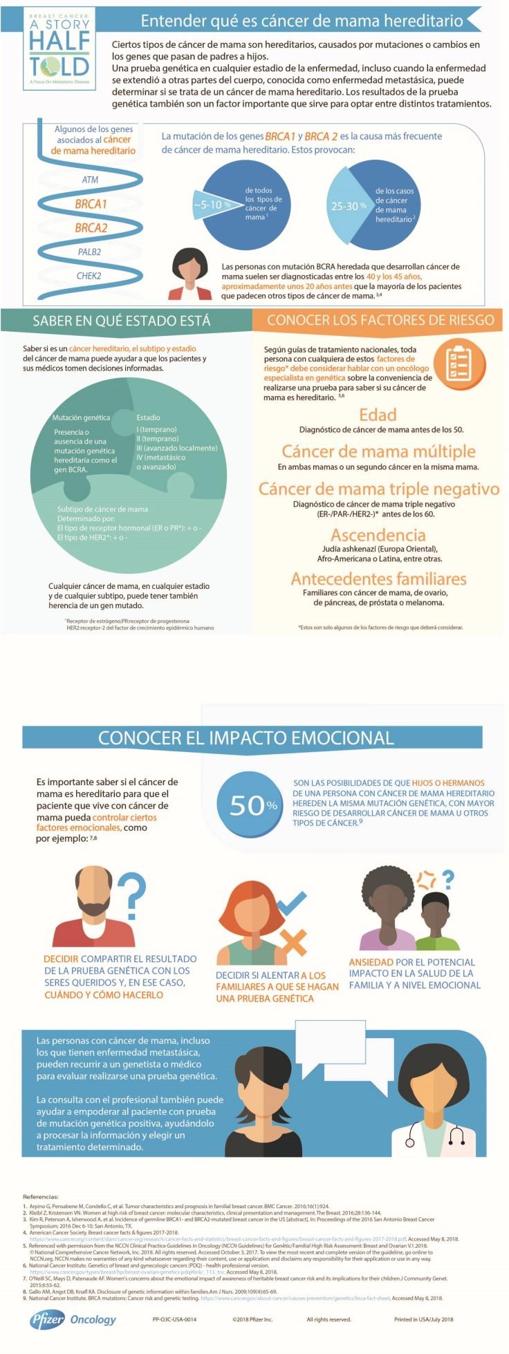 codigo salud online cancer de mama (1).jpg