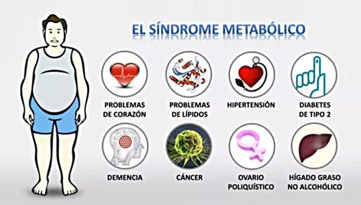 codigo salud online sindrome metabolico diabetes (2).jpg