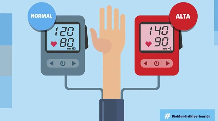 codigo salud online hipertension (2)