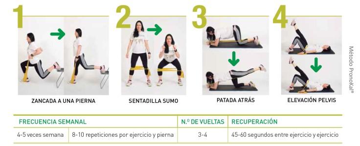 codigo salud online celulitis metodo pronokal (3).jpg