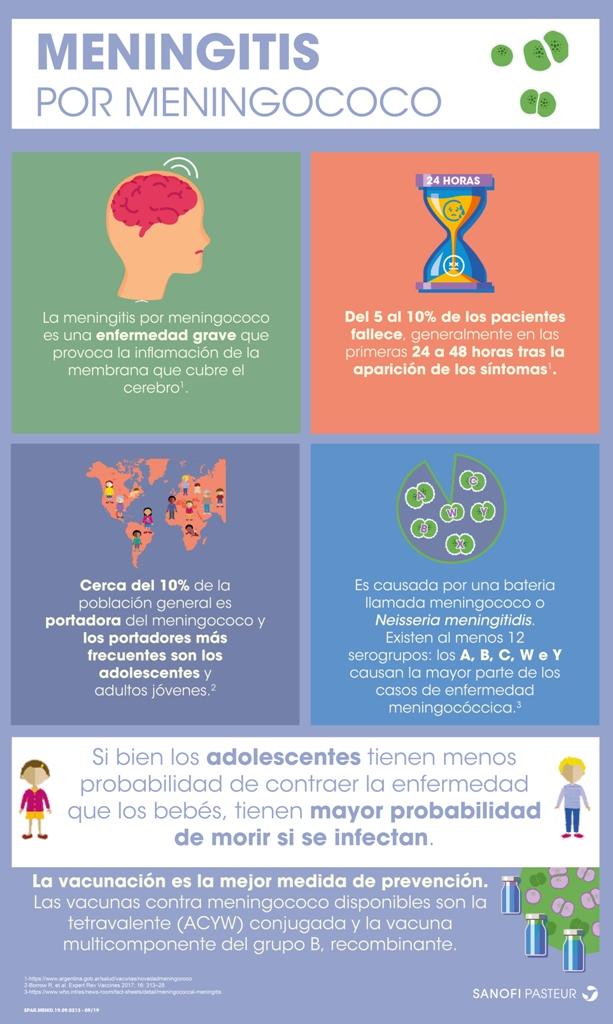 codigo salud online meningitis vacuna adolescentes (3)