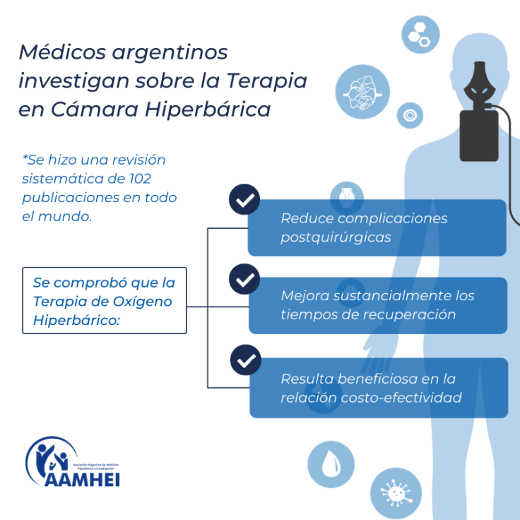 Un estudio argentino revela datos sobre costos sanitarios camara hiperbarica (1)